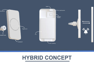 Industrial product design   group assignment