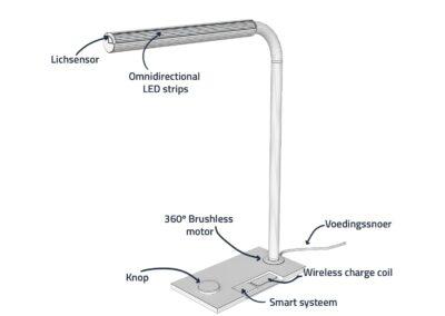 Industrial lamp product design